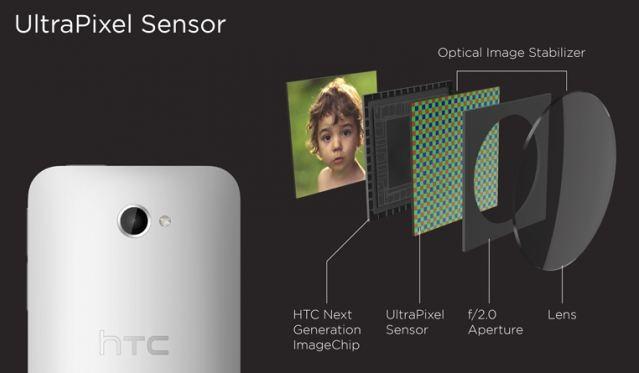 Фото с камеры HTC One