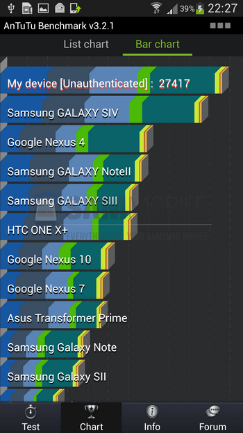 Exynos-5-Octa-GALAXY-S-4-Outscores-Competition-in-Benchmarks-4
