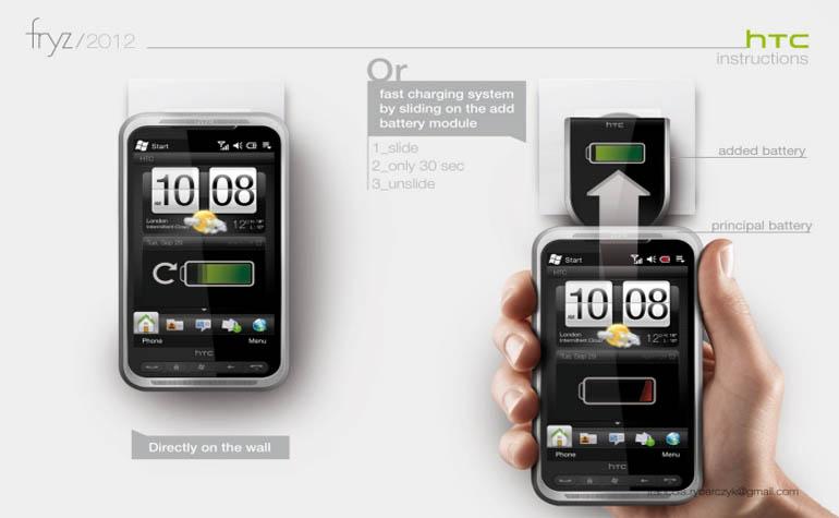 HTC Magnes1