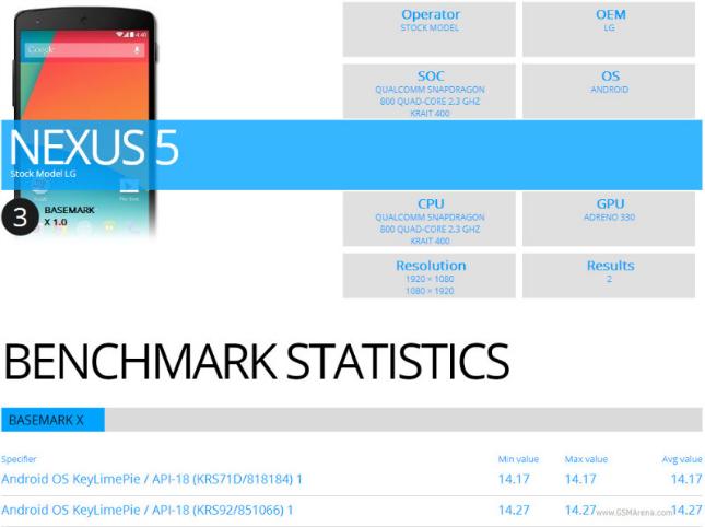 Nexus 5 представят. Возможно даже сегодня