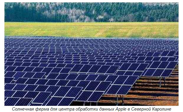 iPhone 6 будет на солнечных батареях?!