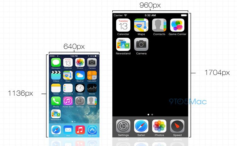Новые характеристики iPhone 6