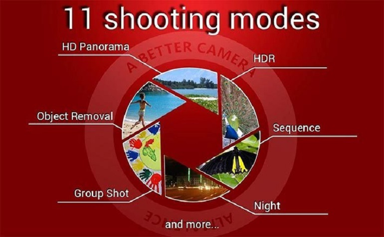 Приложение «Лучшая камера» для Android