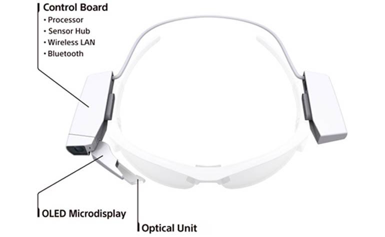 Умные очки от компании Sony