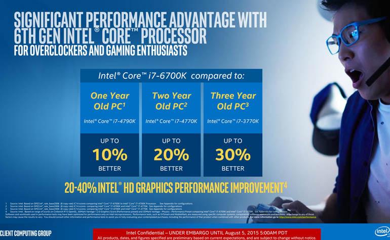 Новые процессоры Intel Skylake