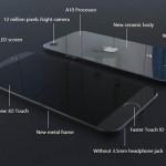 Качественный рендер iPhone 7