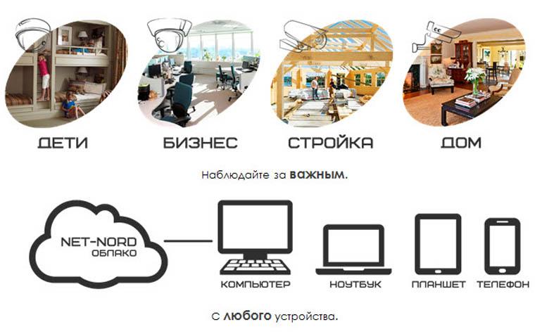 """Сервис видеонаблюдения """"Net-Vision"""""""