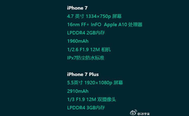технические характеристики iPhone 7