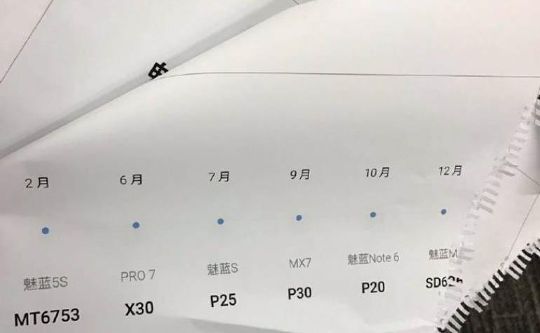 грядущие новинки от компании Meizu в 2017 году