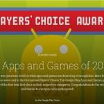 Google выбрал самые популярные приложения
