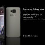 Компания Samsung обновляет линейку Galaxy Note